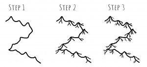 Mountains Tutorial - Style 3